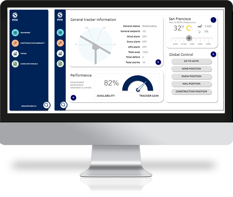 ProInsights tracker SCADA software by PVH